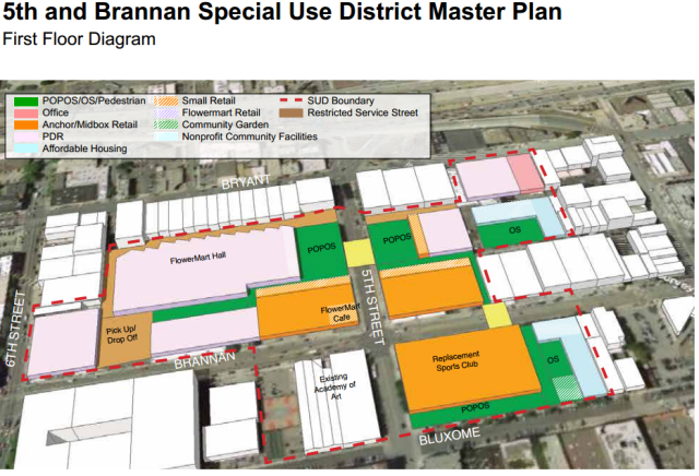 TODCO's Flower Mart Master Plan shows flower stall on the ground floor -- an entirely new (and positive) development