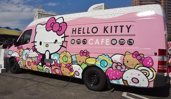 SF Nightlife, Party Radar: Hello Kitty