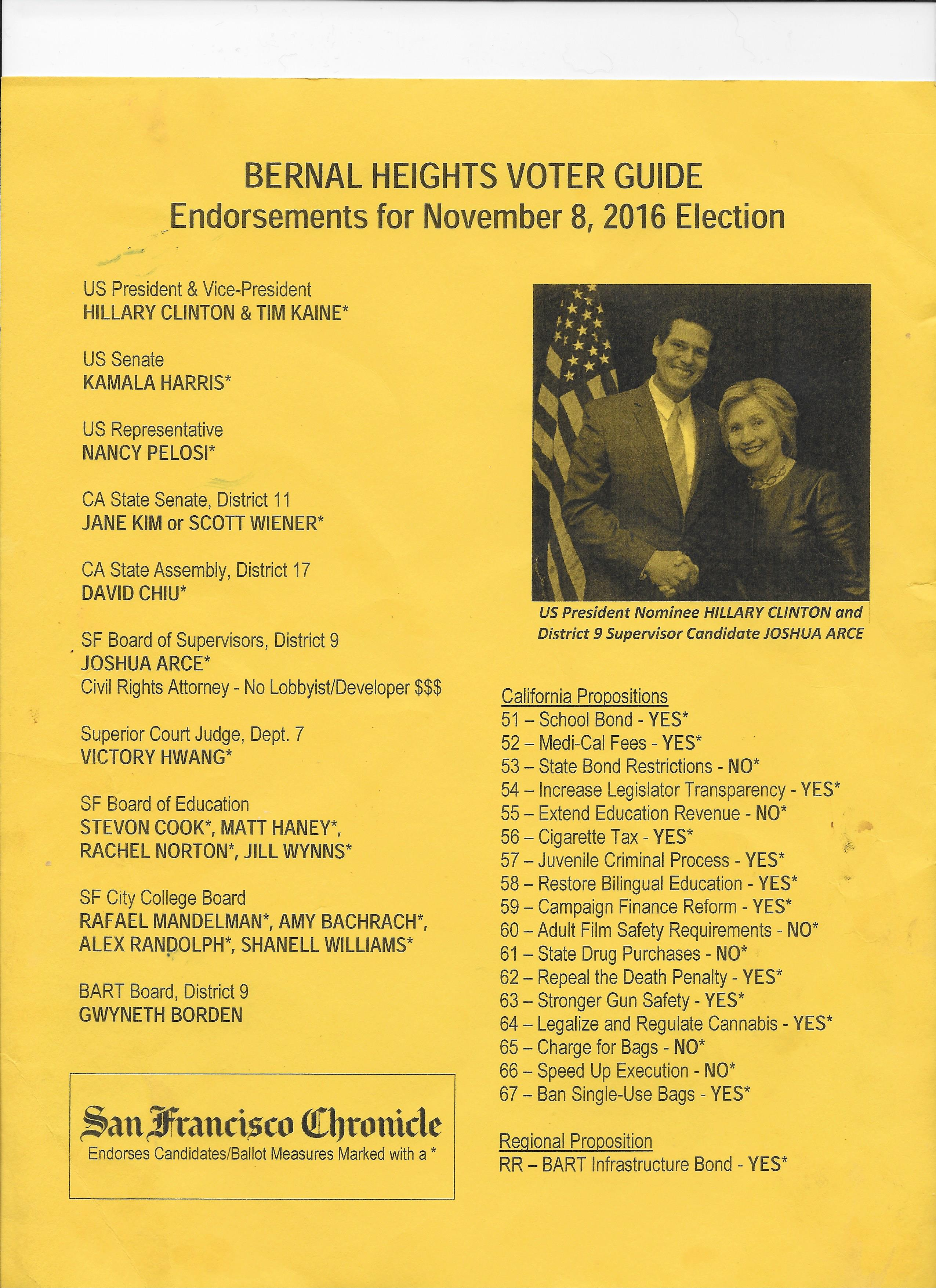 This is a fake slate card trying to mimic the Bernal Heights Democratic Club, which endorsed Ronen not Arce